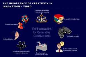 Illustration on the basis of creativity