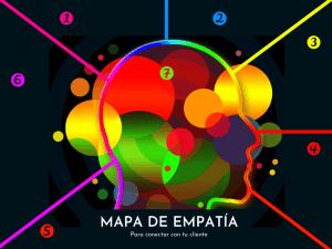 silueta con colores simulando un mapa de empatía