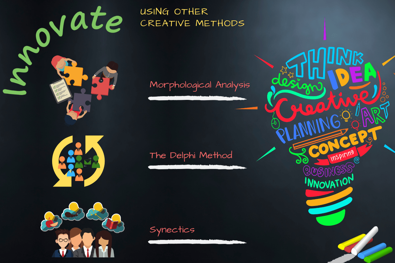 Other-creative-methods