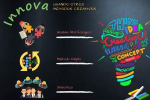 Bombilla con palabras en fondo negro y tres métodos de creatividad para innovar