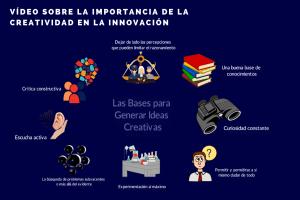 Ilustración de las bases de la creatividad. Muestra la importancia creatividad en innovación