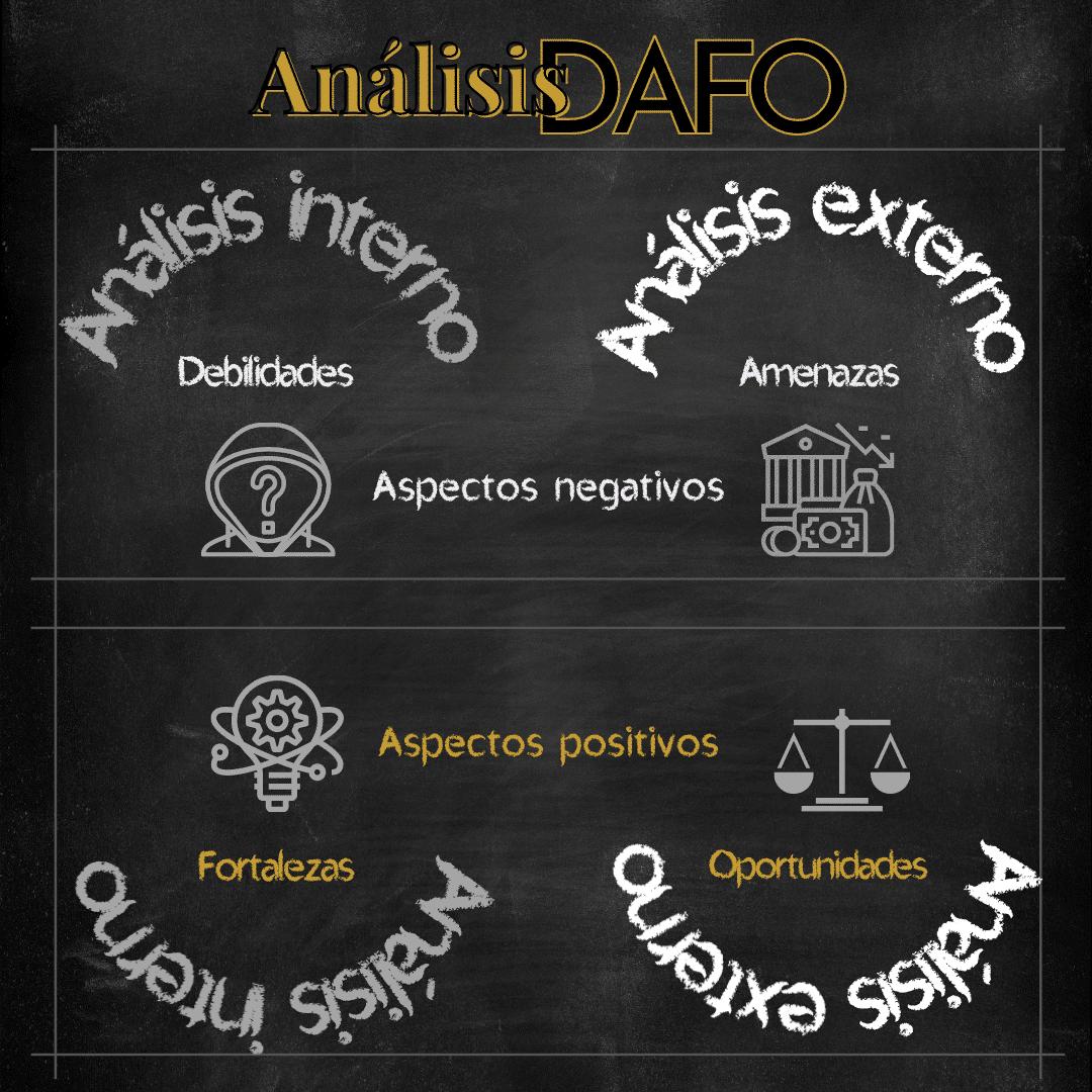 Analisis-DAFO-imagen.png