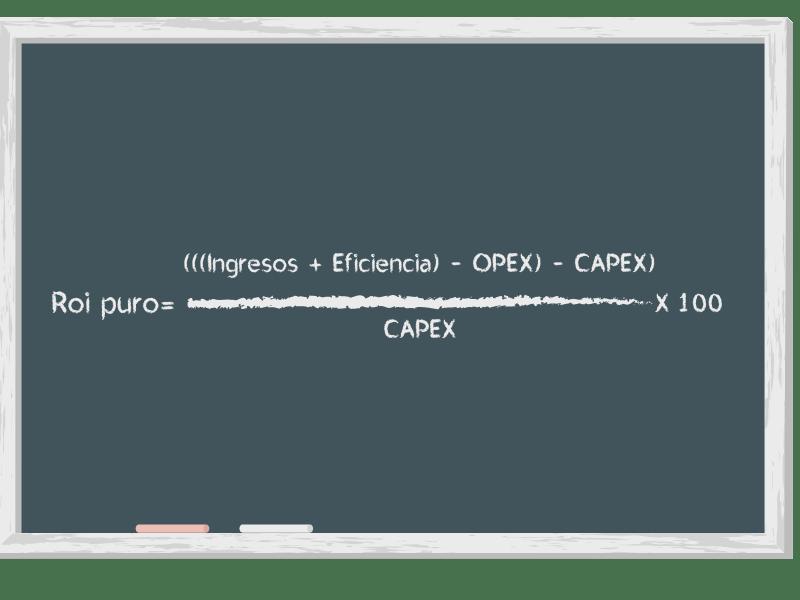 Fórmula-ROI-Puro-Pizarra.png