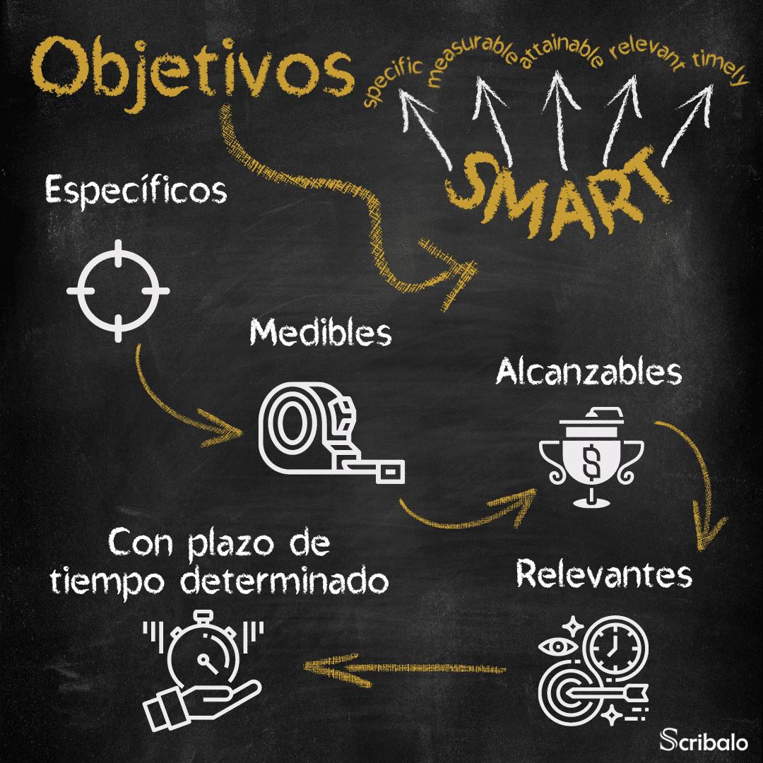 Objetivos-Smart.png